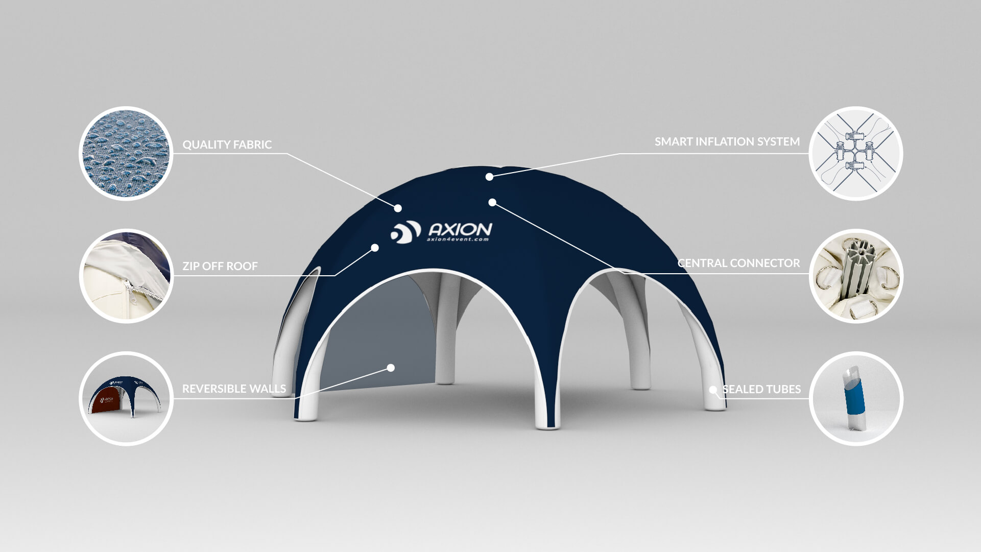 Inflatable Dome Design Features - from Inflatable Structures Ltd.